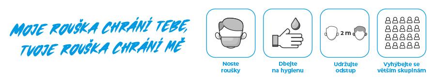Roušky a respirátory skladem v e-shopu